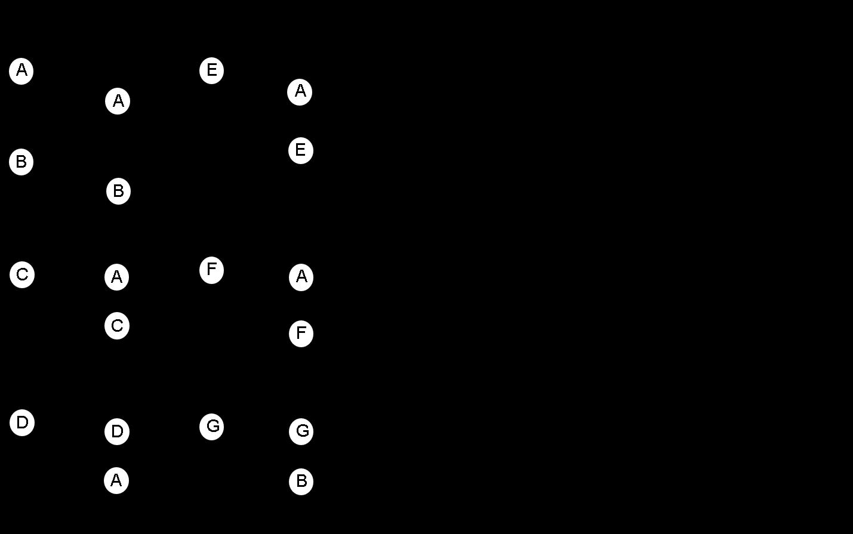 命令表/CAB-GAB対策レーニング問題(例題)